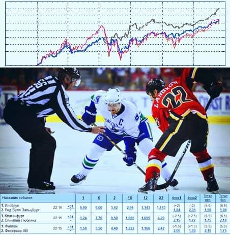 Линия на хоккей