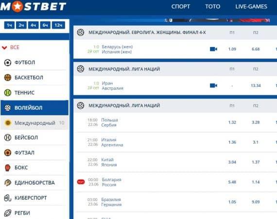 букмекерская компания mostbet com ставки на спорт